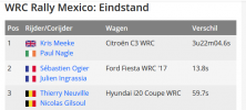 2017-03_WRC_Mexico.PNG